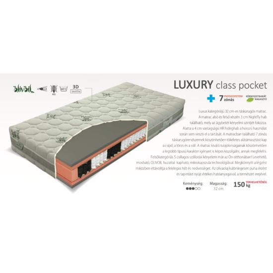 Luxury Class Pocket matrac 90x200